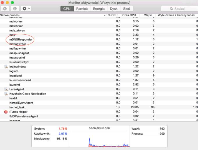 mDNSResponder proces w OS X 10.10.4