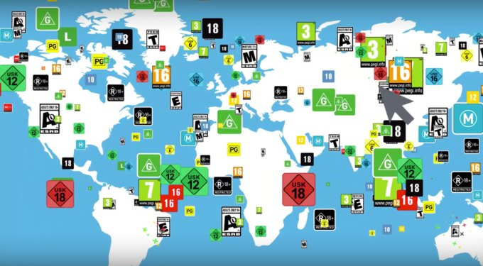 Systemy oznaczeń wiekowych na świecie