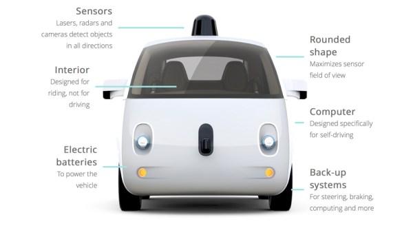 Bieżące informacje na temat Google Self-Driving Car