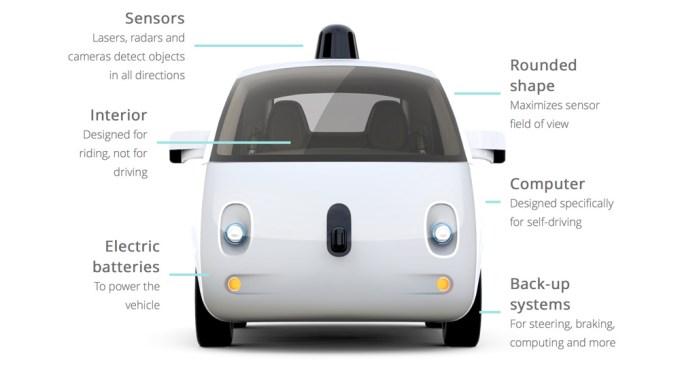 Auto bez kierowcy Google'a