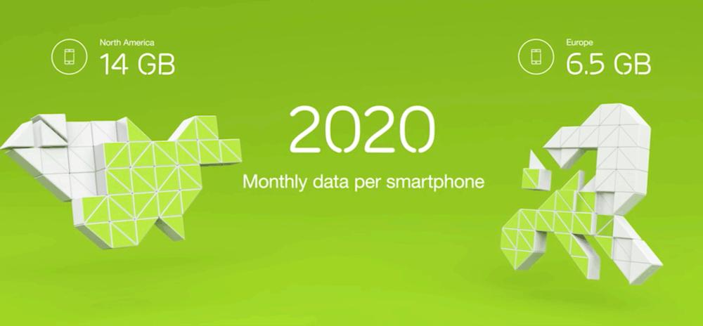 Średnie miesięczne użycie danych mobilnych w Europie i Ameryce w 2020 r.