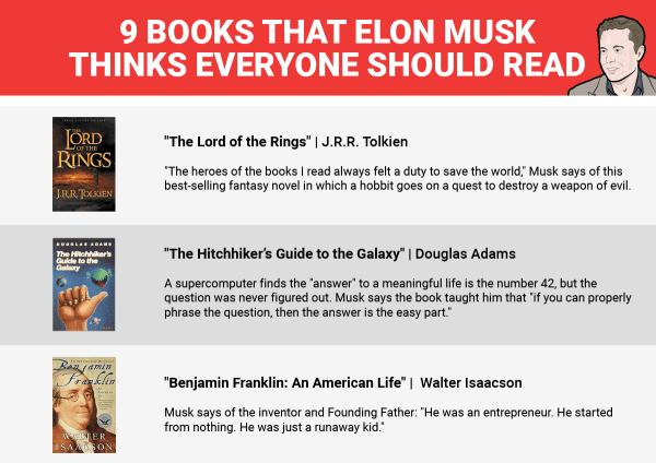 9 obowiązkowych książek według Elona Muska