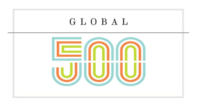 Ranking Fortune Global 500 2015
