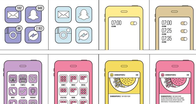 Dwa rodzaje ludzi ze względu na korzystanie ze smartfonów.