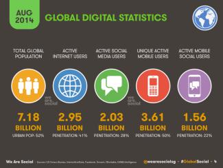 Digital na świecie (08.2014)