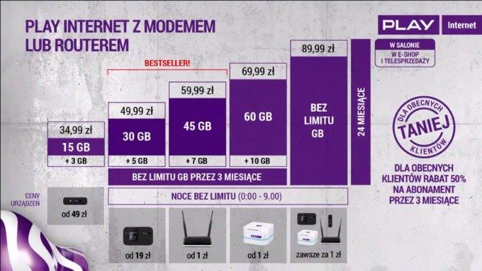 Play internet mobilny z routerem lub modemem
