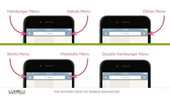 Rodzaje nawigacji mobilnej: menu hamburgerowe, kebab menu, doner i bento