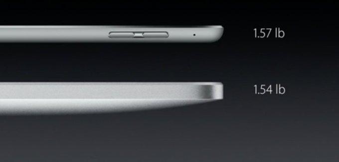 iPad Pro - waga