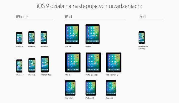 Co należy zrobić przed instalacją iOS 9?