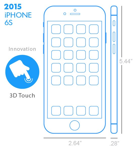 iPhone 6s z 2015 roku