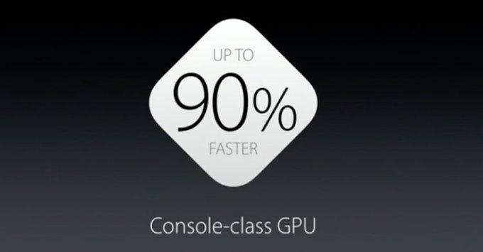 iPhone 6s - 90% szybsza grafika
