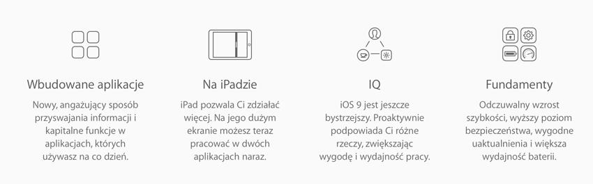 Nowości w iOS 9