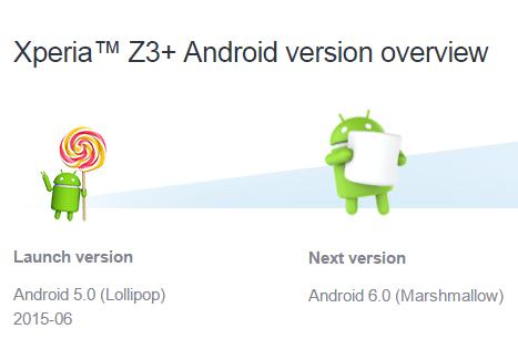 Xperia Z3+ Android 6.0 Marshmallow