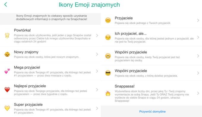 Co oznaczają emotikony (ikony Emoji) w Snapchacie?