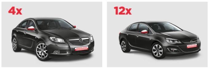 Samochody Opel do wygrania w loterii paragonowej