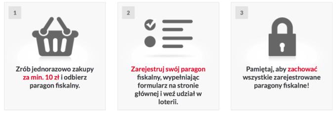 Zasady Narodowej Loterii Paragonowej
