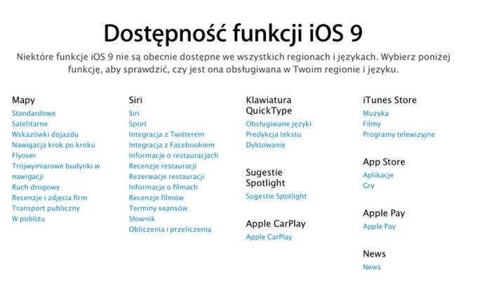 Dostępność funkcji systemu iOS 9 w Polsce