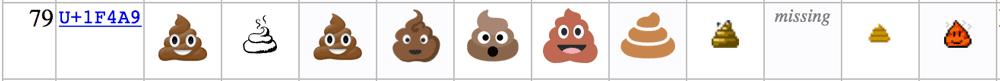Emoji - śmierdząca kupa