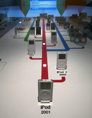 Modele iPoda w Apple Museum