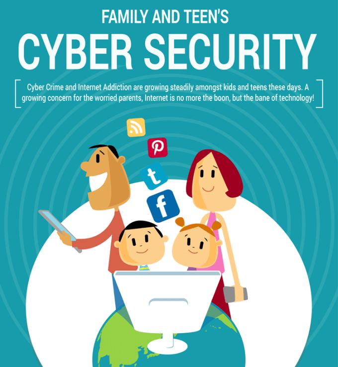 Bezpieczeństwo dzieci i rodziny w sieci