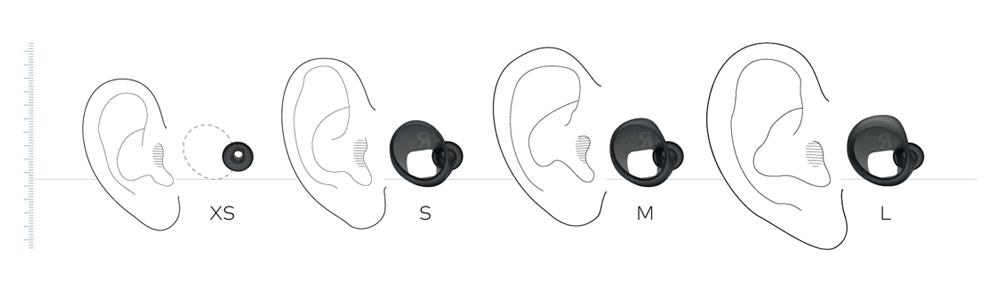 Bezprzewodowe słuchawki douszne (wireless/Bluetooth)