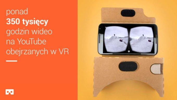 Ponad 350 tys. godzin wideo na YouTube obejrzanych w VR