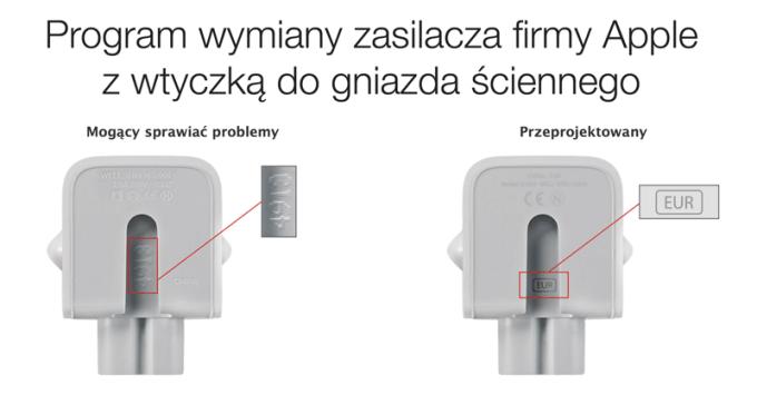 Program wymiany zasilaczy firmy Apple, z wtyczką ścienną (dla urządzeń z lat 2003-2015)