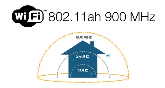 Wi-Fi HaLow IEEE 802.11, 900 MHz