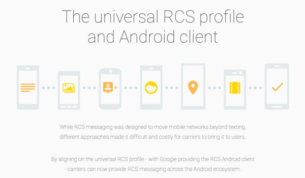 Google z operatorami komórkowymi pracuje nad RCS