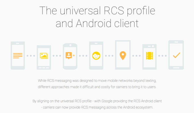 Nowy standard RCS na Androida