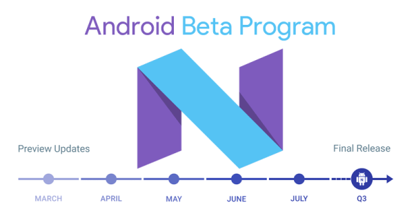 Android Beta Program nie tylko na Nexusy
