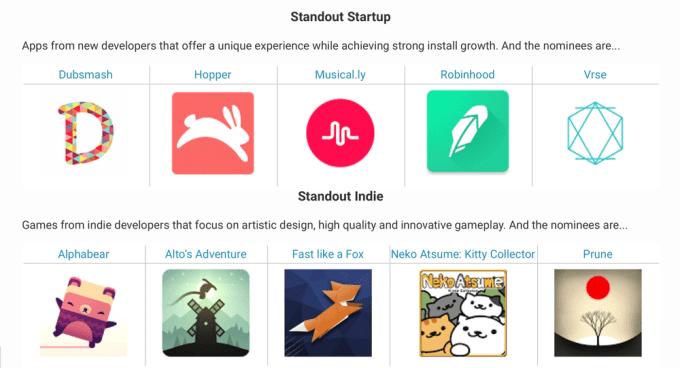 Najlepsze startupy i twórcy niezależni (indie) nominowani do Google Play Awards