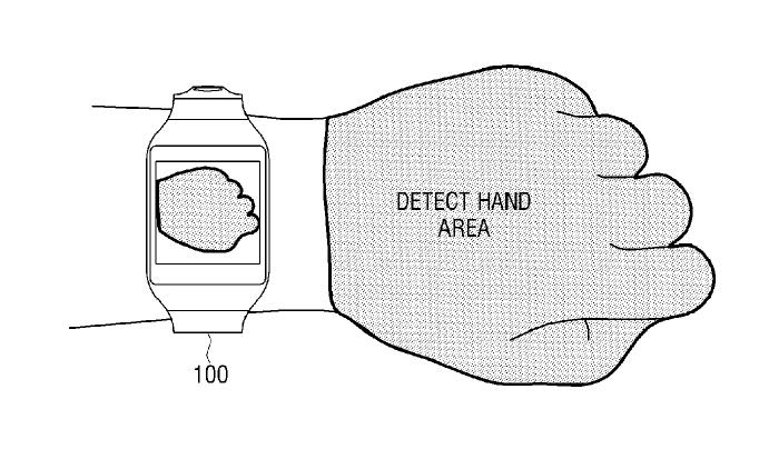 Detekcja obiektów przez smartwatcha
