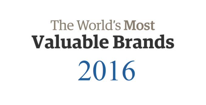 Forbes najbardziej wartościowe marki 2013