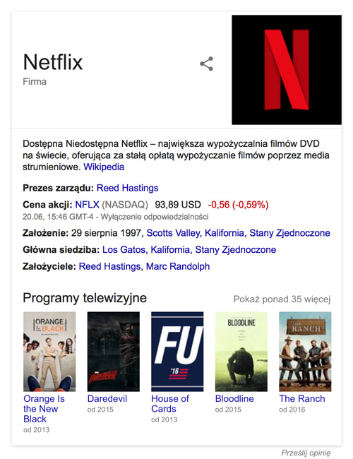 Netflix - graf wiedzy w Google