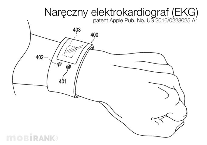 Naręczny elektrokardiograf (EKG) - patent Apple Pub. No. US 2016/0228025 A1