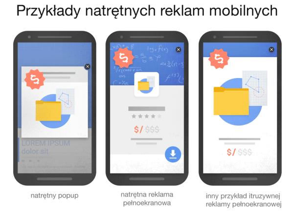 Strony mobilne z natrętnymi reklamami niżej w Google'u