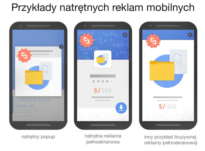 Przykłady natrętnych reklam mobilnych, które będą miały wpływ na pozycję w wyszukiwarce Google