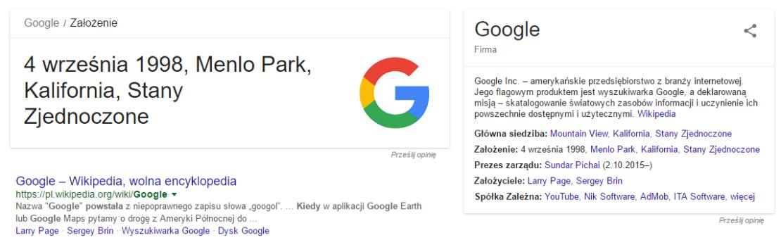 4 września 1998 - data założenia firmy Google