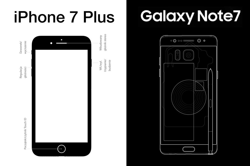 iPhone 7 Plus vs. Galaxy Note 7 - porównanie