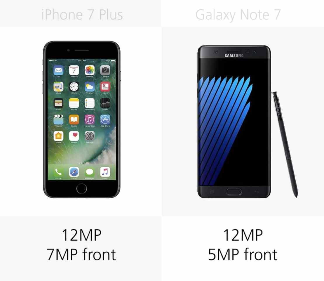 Aparat: iPhone 7 Plus vs. Galaxy Note 7