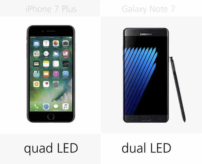 Lampa błyskowa: iPhone 7 Plus vs. Galaxy Note 7