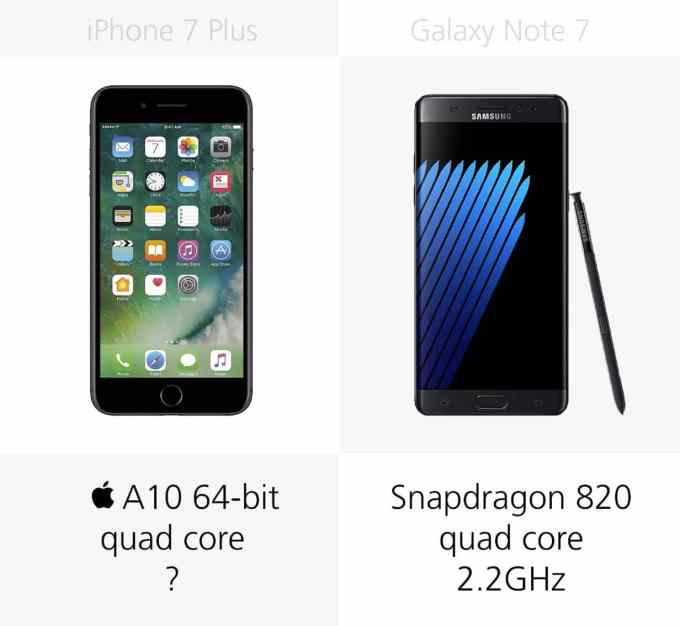 Procesor: iPhone 7 Plus vs. Galaxy Note 7