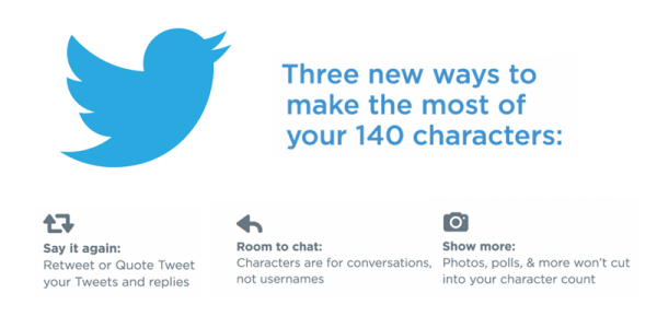 Twitter zwiększy limit znaków w tweetach 19 września?