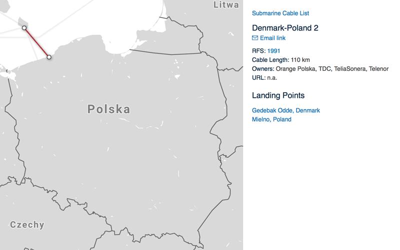 Szczegóły kabla podmorskiego w Mielnie z 1991 r.