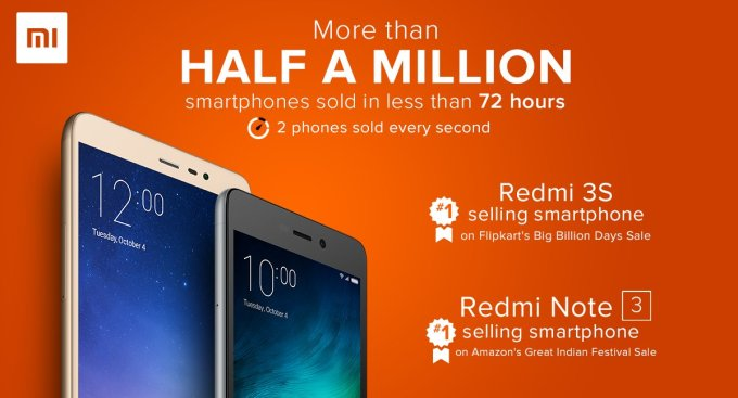 Rekordowa sprzedaż smartfonów Redmi 3S i Note 3 w 72 godziny