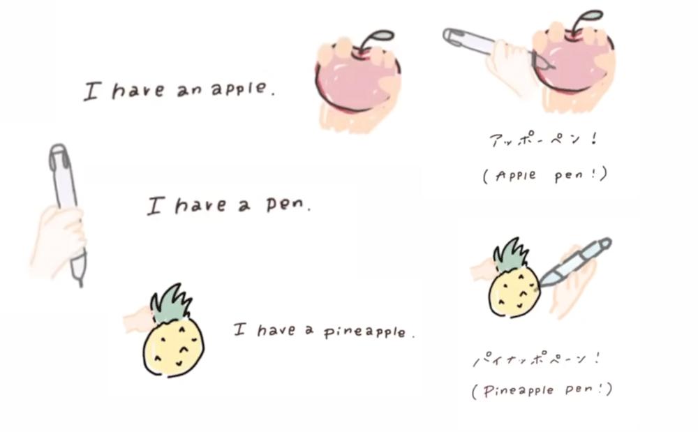 Tekst piosenki PPAP Pen-Pineappe Apple-Pen