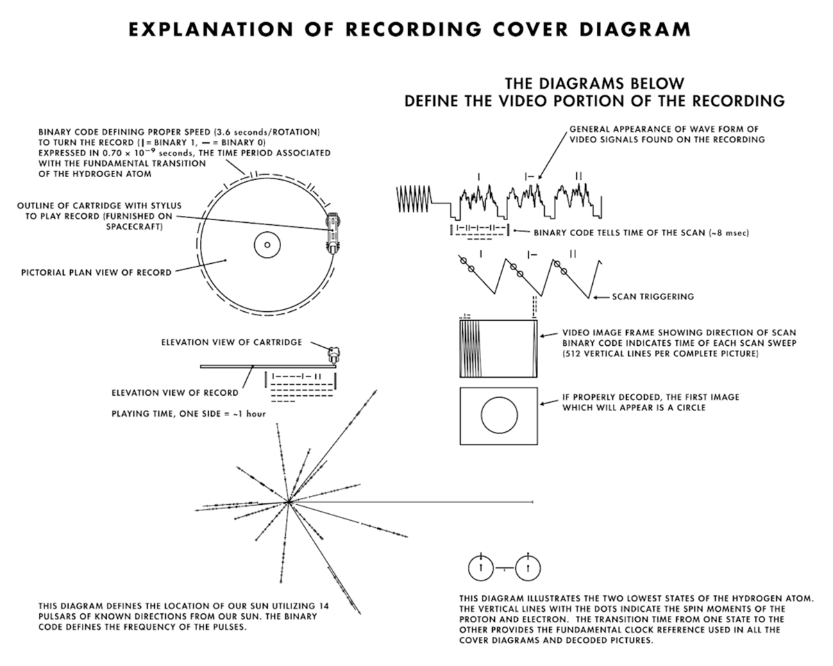 P Yta Voyager Golden Record Mo E By Te Twoja