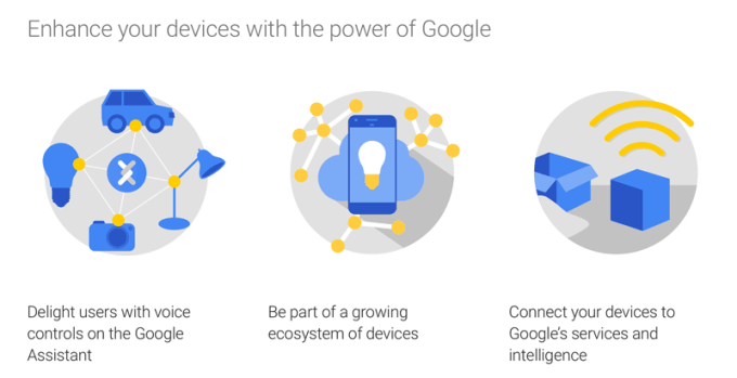 Google Weave - IoT