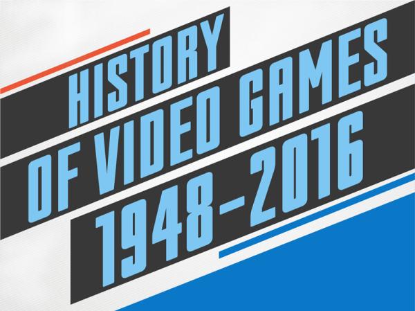 Historia gier wideo od 1948 do 2016 roku